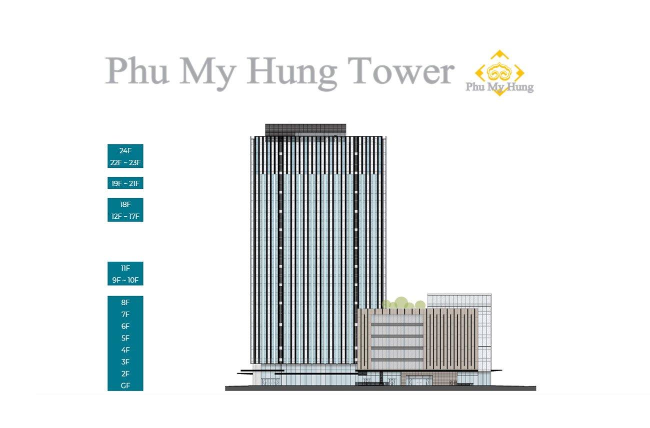 Mặt đứng Phu My Hung Tower