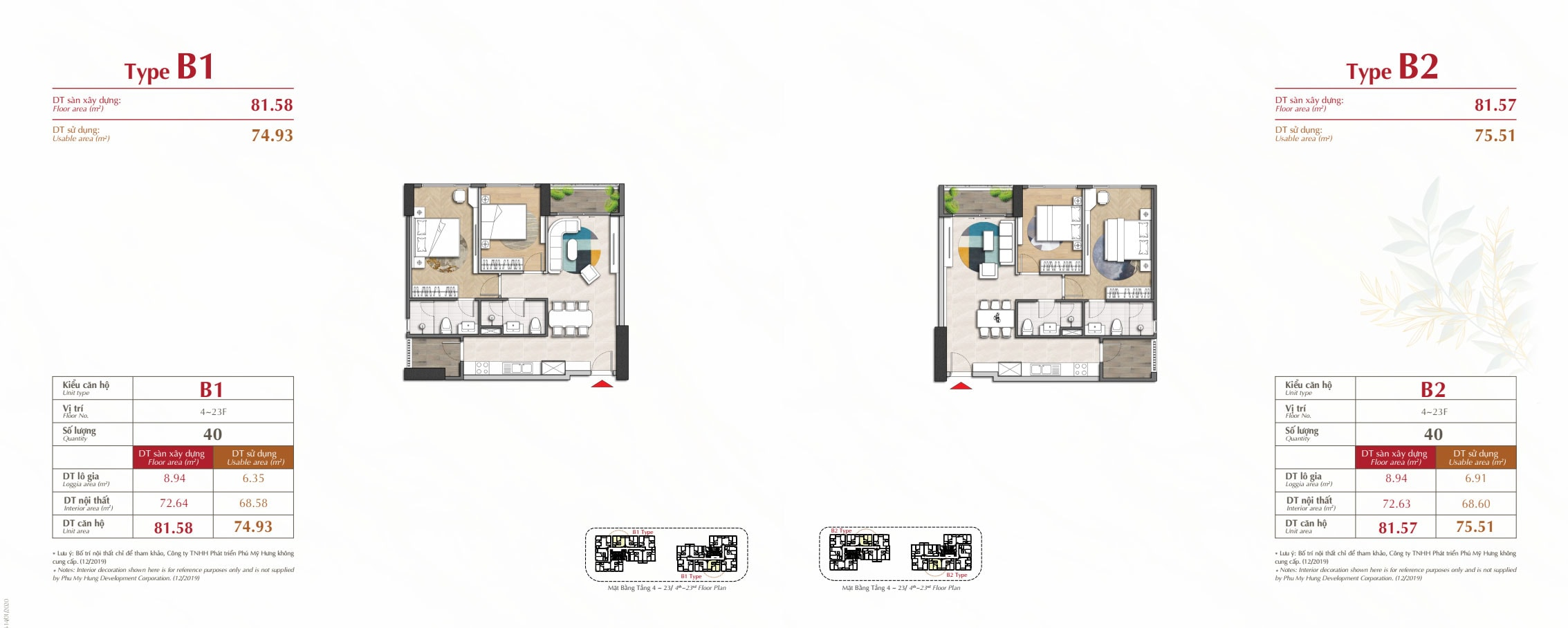 Kiểu nhà type b1 và b2 dự án Antonia Phú Mỹ Hưng