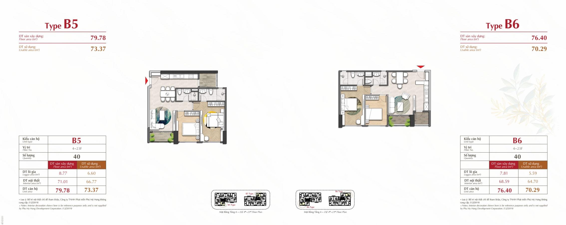 Kiểu nhà type b5 và b6 dự án Antonia Phú Mỹ Hưng