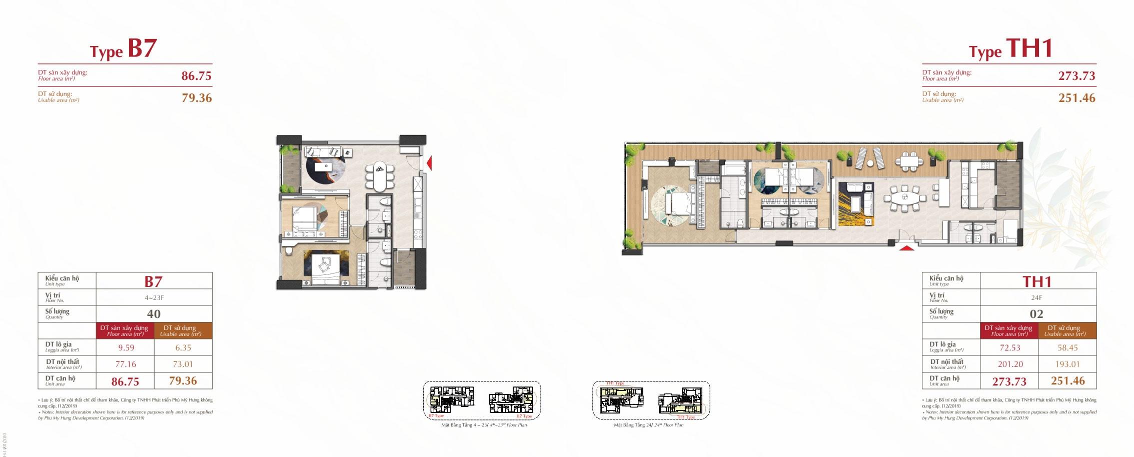 Kiểu nhà type b7 và th1 dự án Antonia Phú Mỹ Hưng