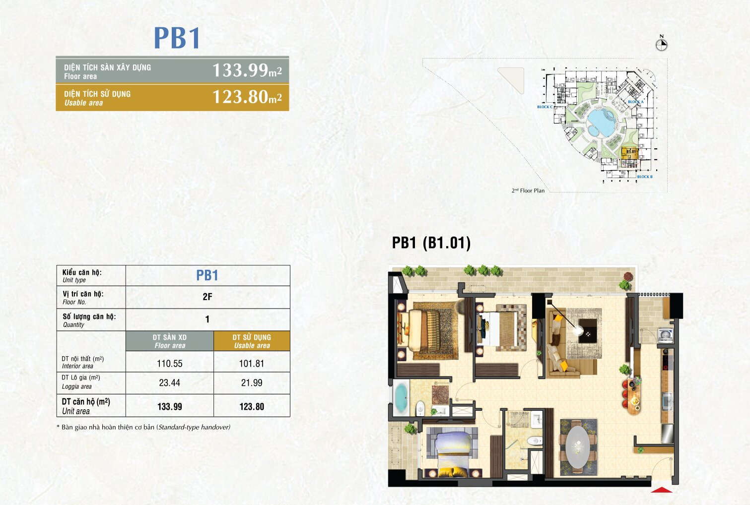 Type PB1