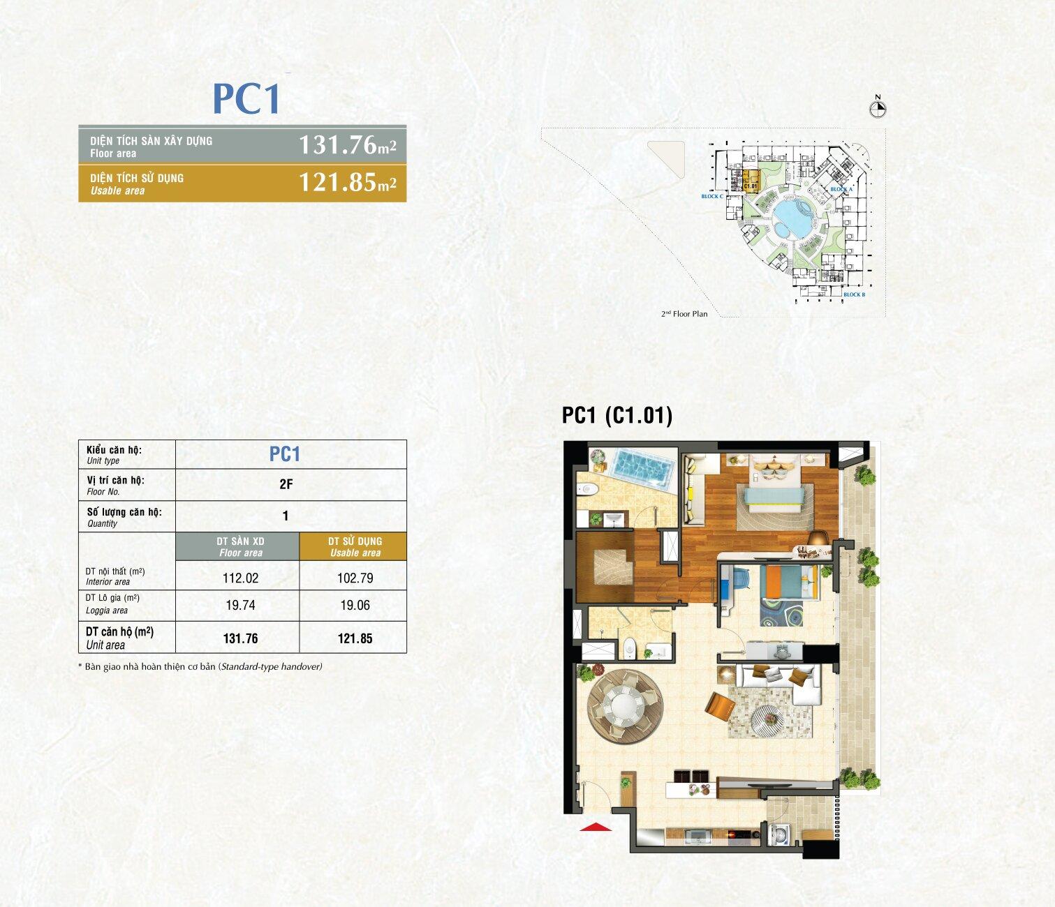 Type PC1