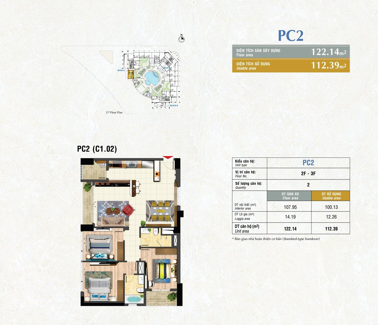 Type PC2