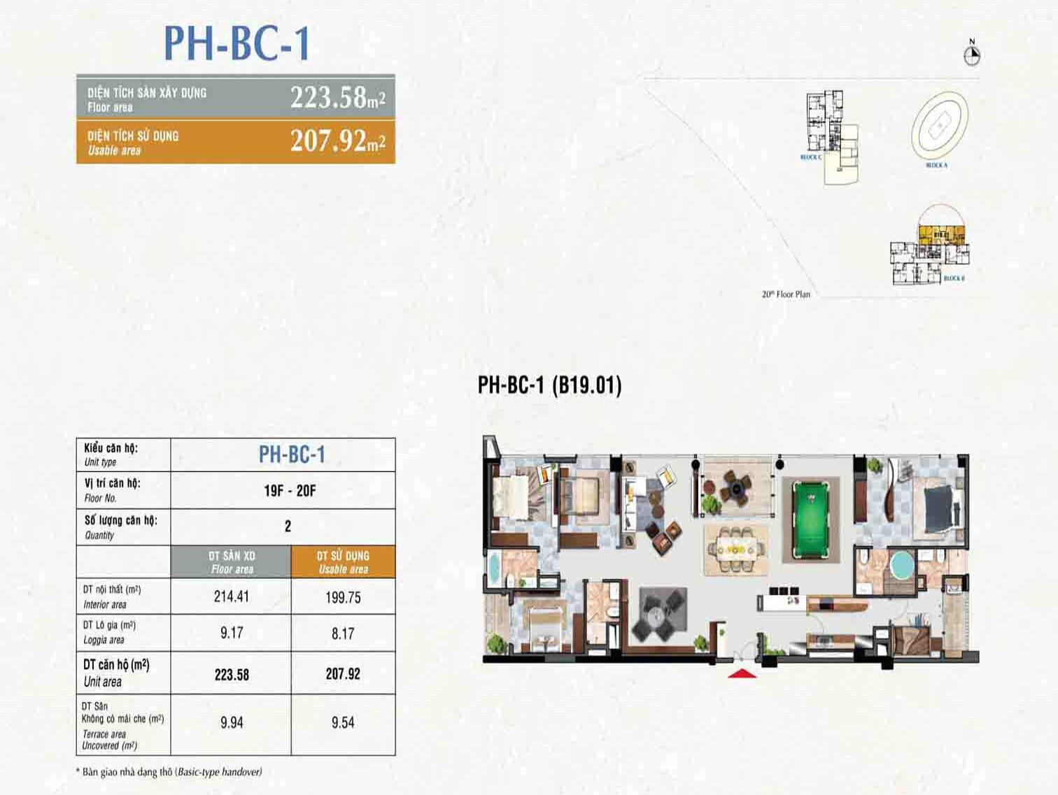 Type PH-BC-1