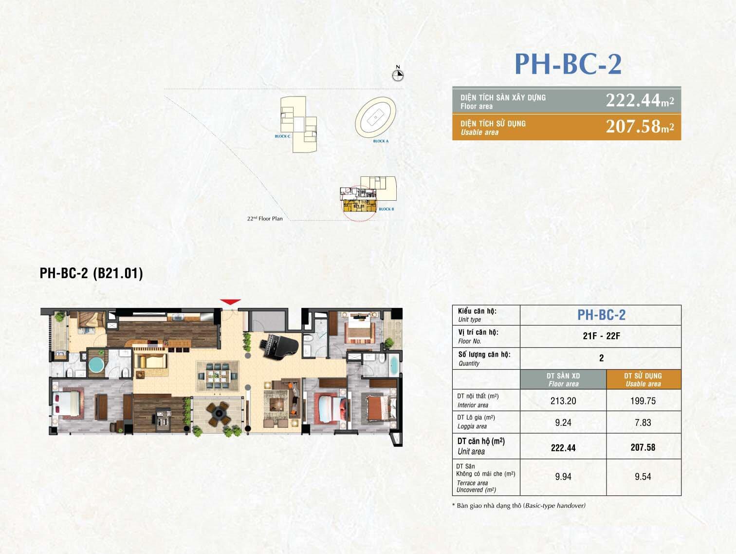Type PH-BC-2