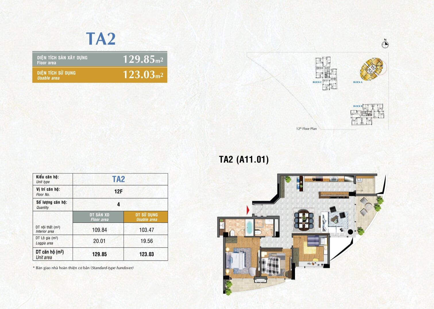 Type TA2