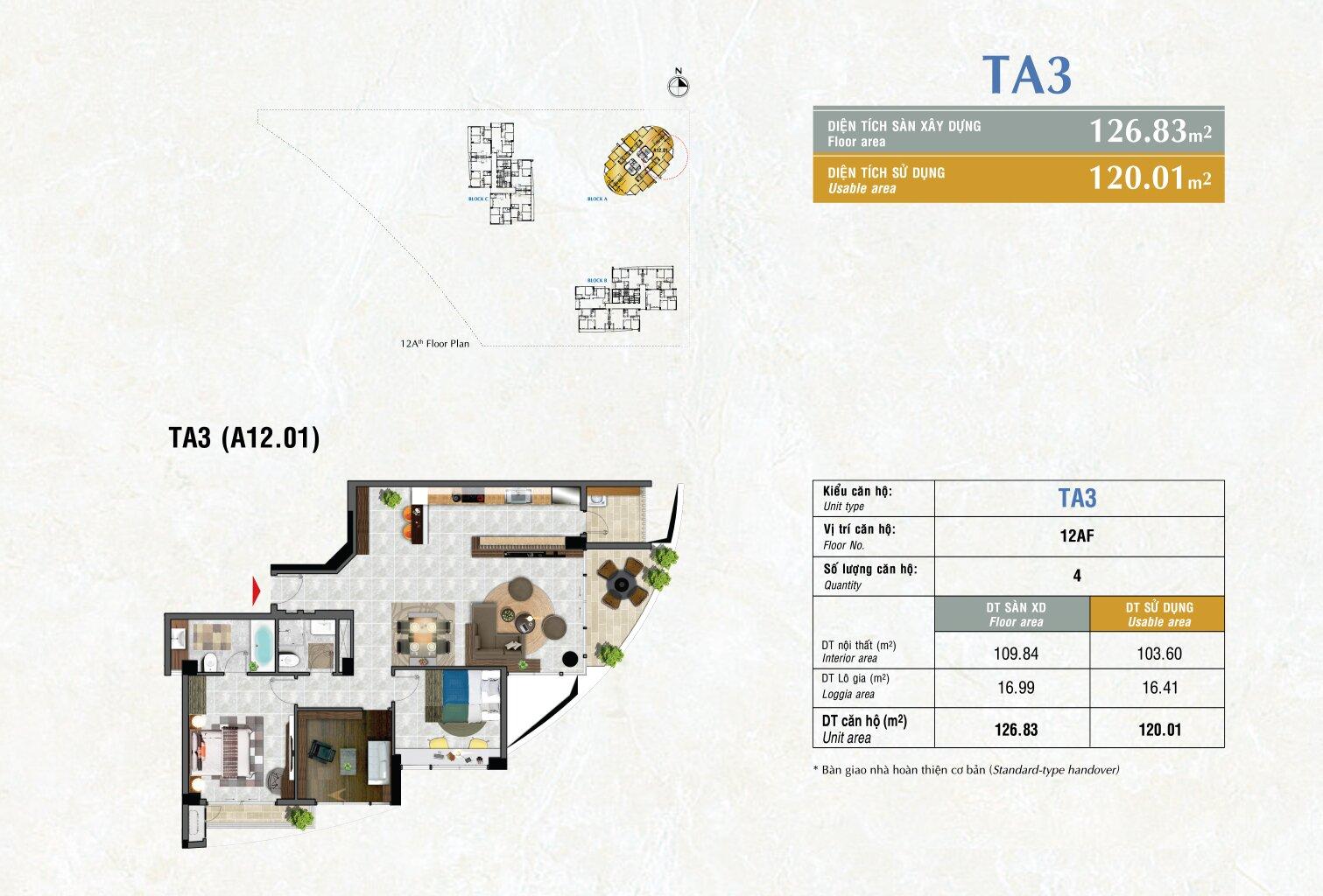 Type TA3