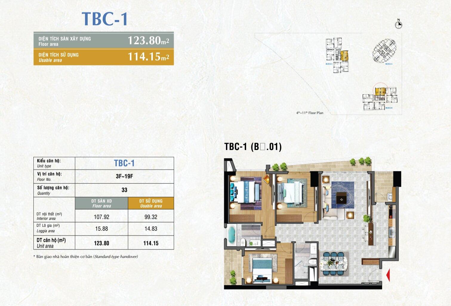 Type TBC-1