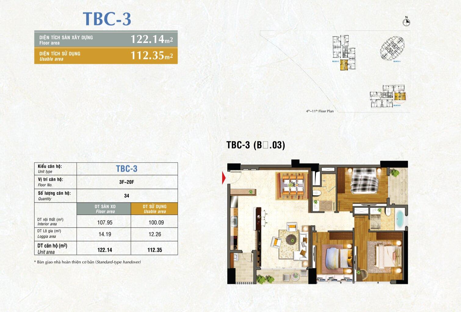 Type TBC-3