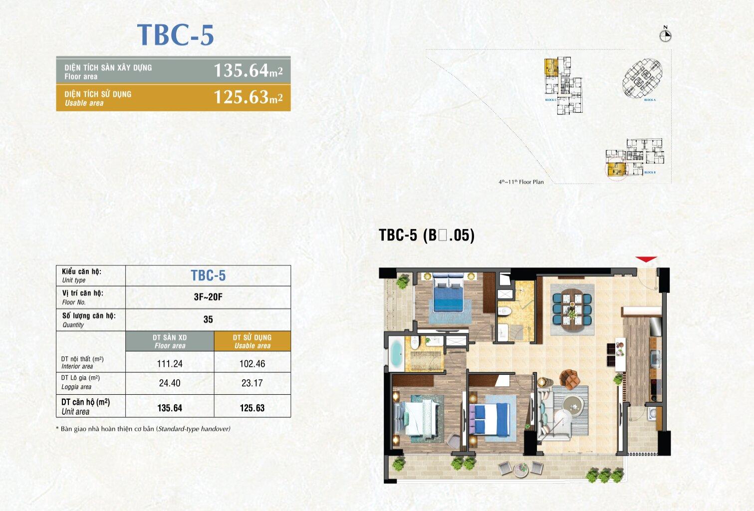 Type TBC-5