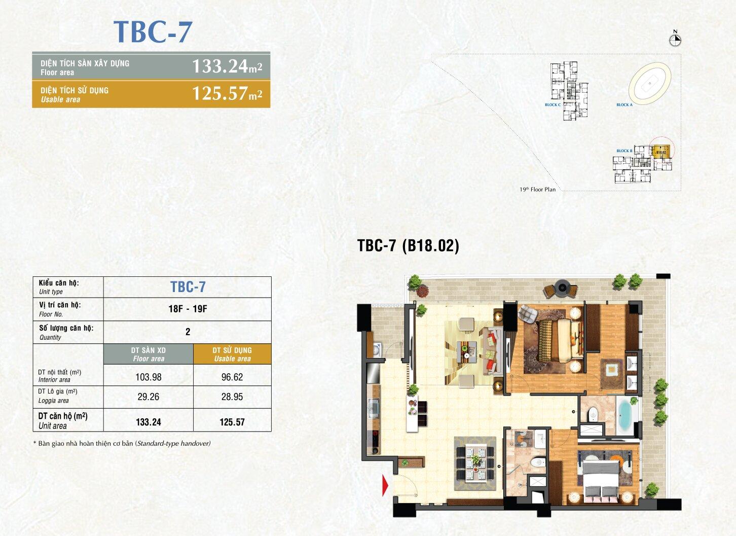 Type TBC-7