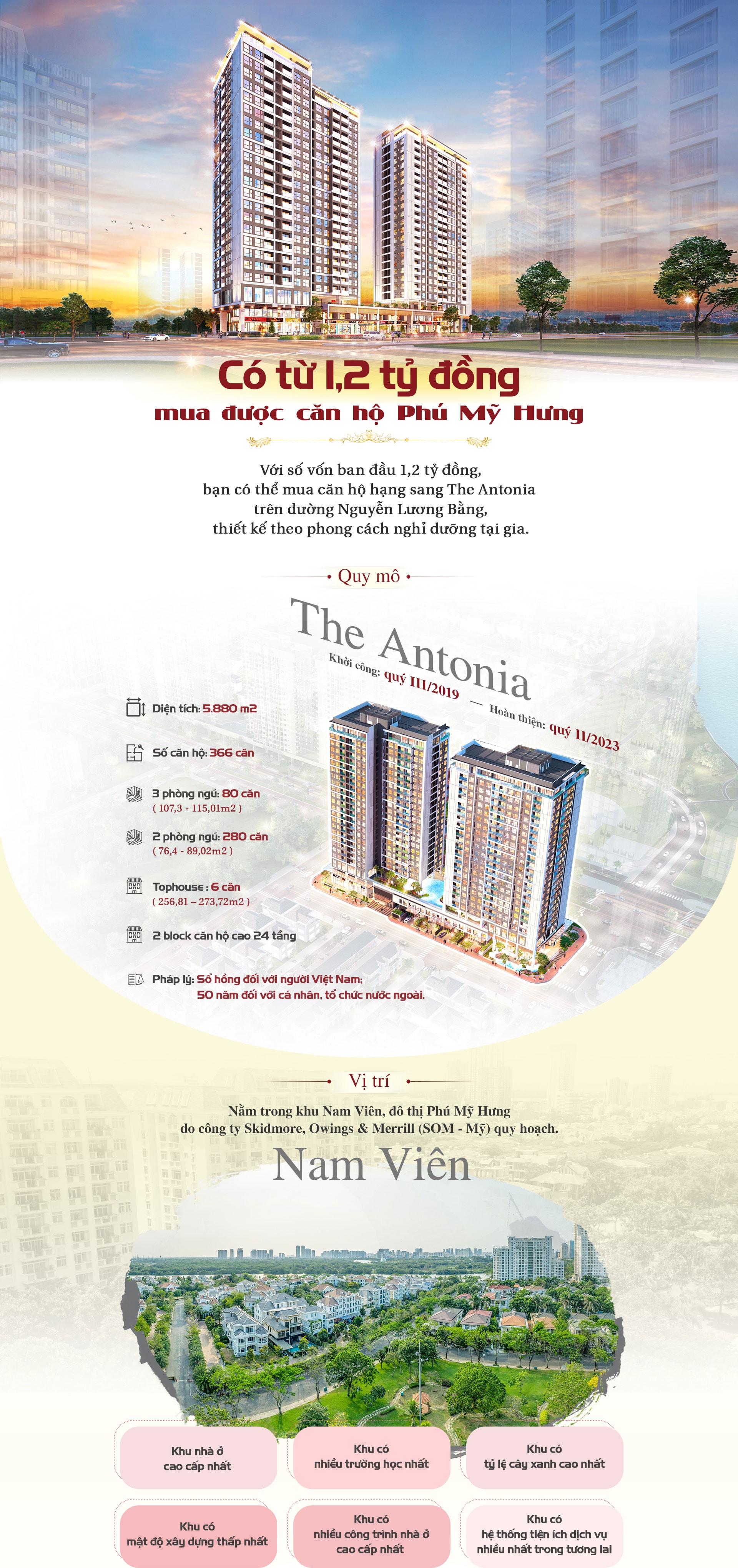 Có từ 1,2 tỷ đồng mua được căn hộ cao cấp Phú Mỹ Hưng