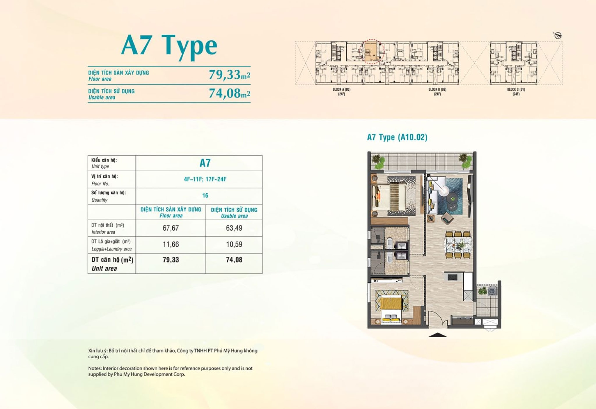 type a7