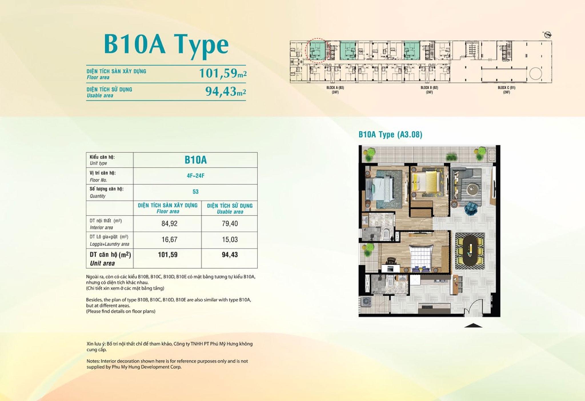 type b10a