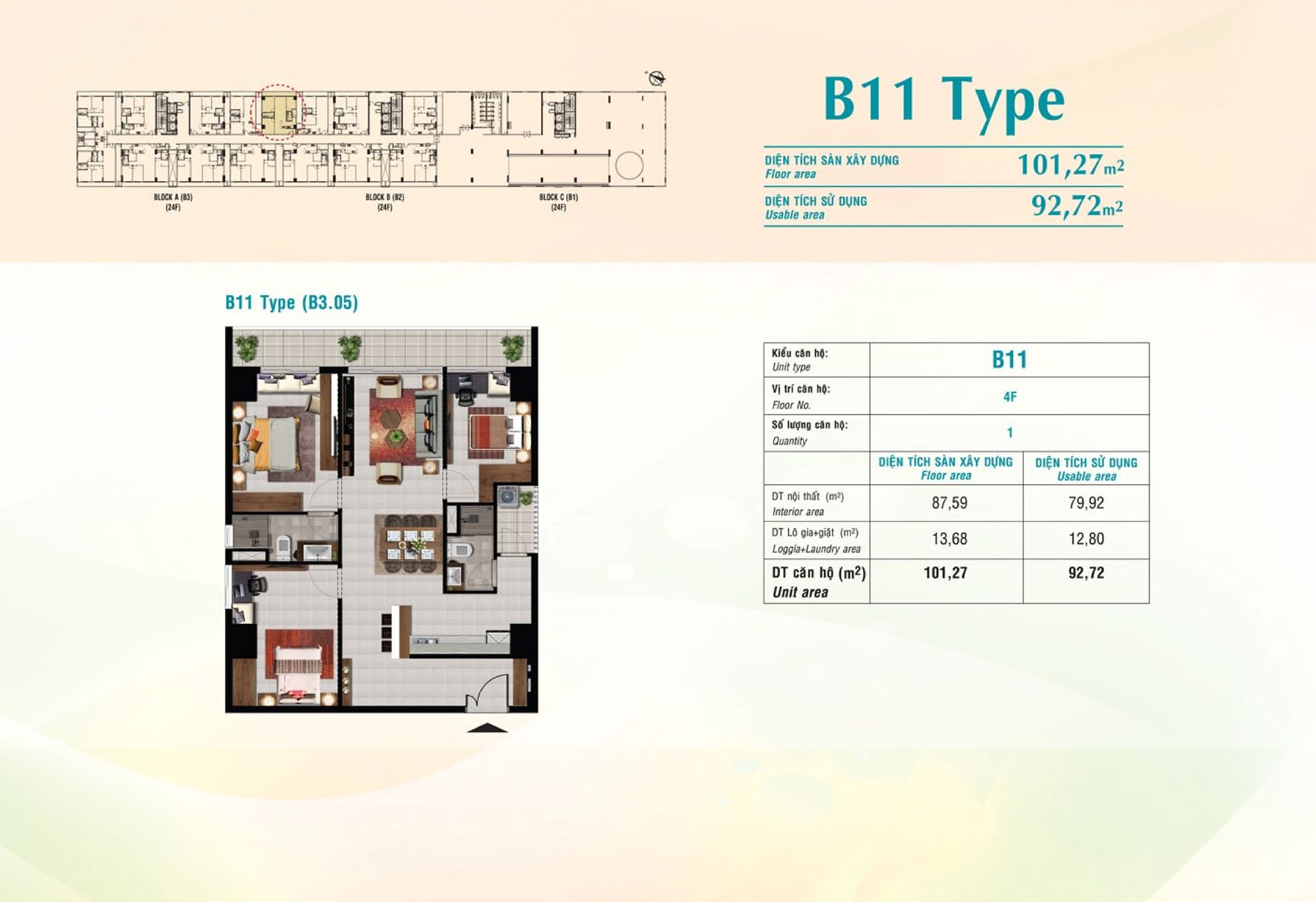 type b11