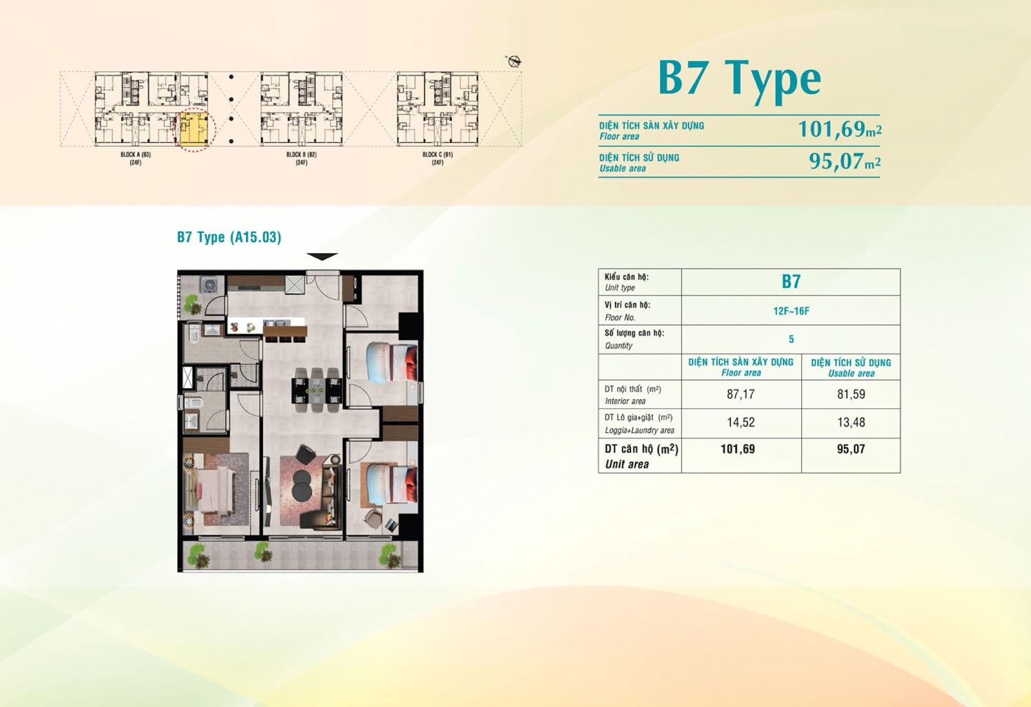 type b7