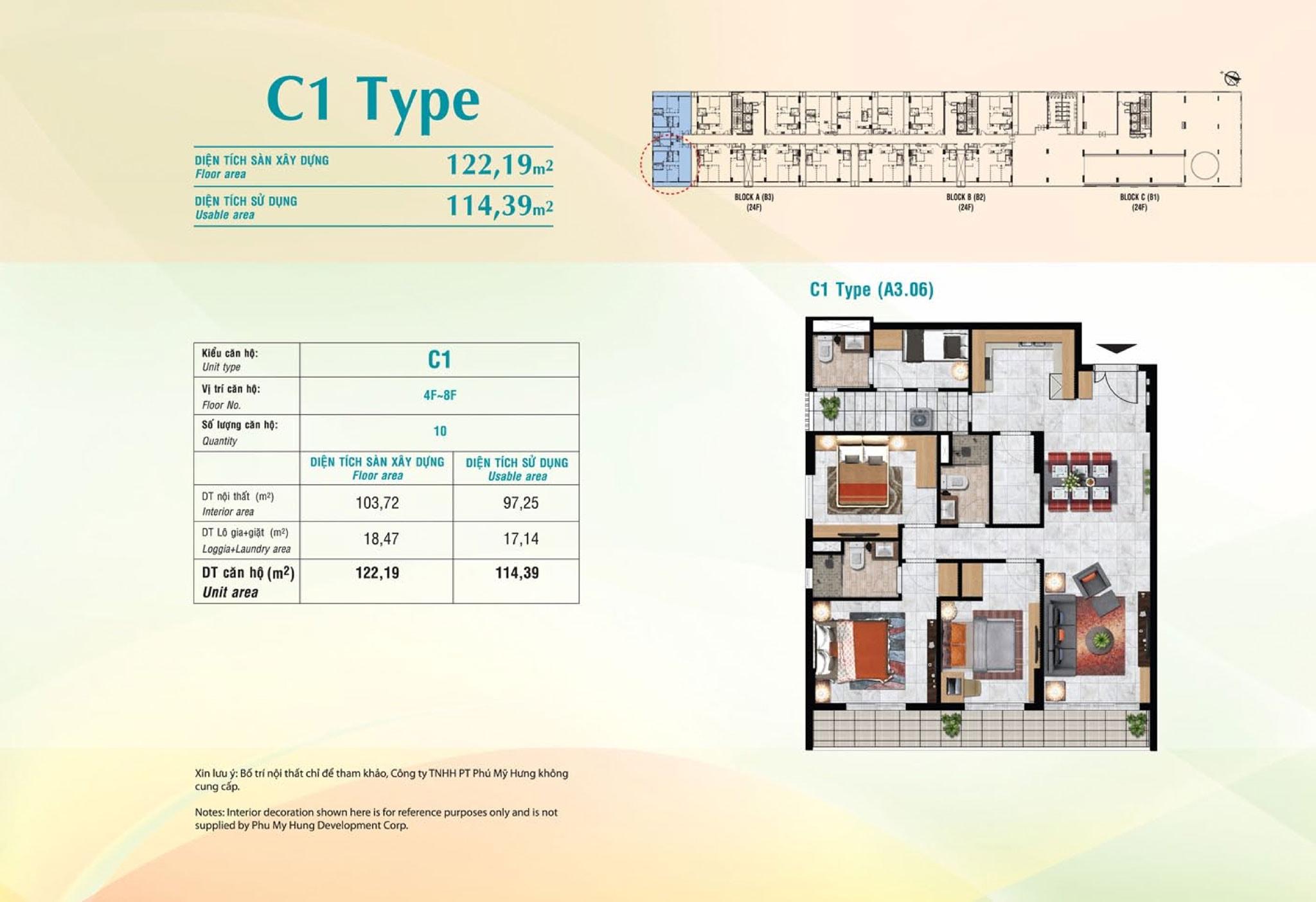 type c1
