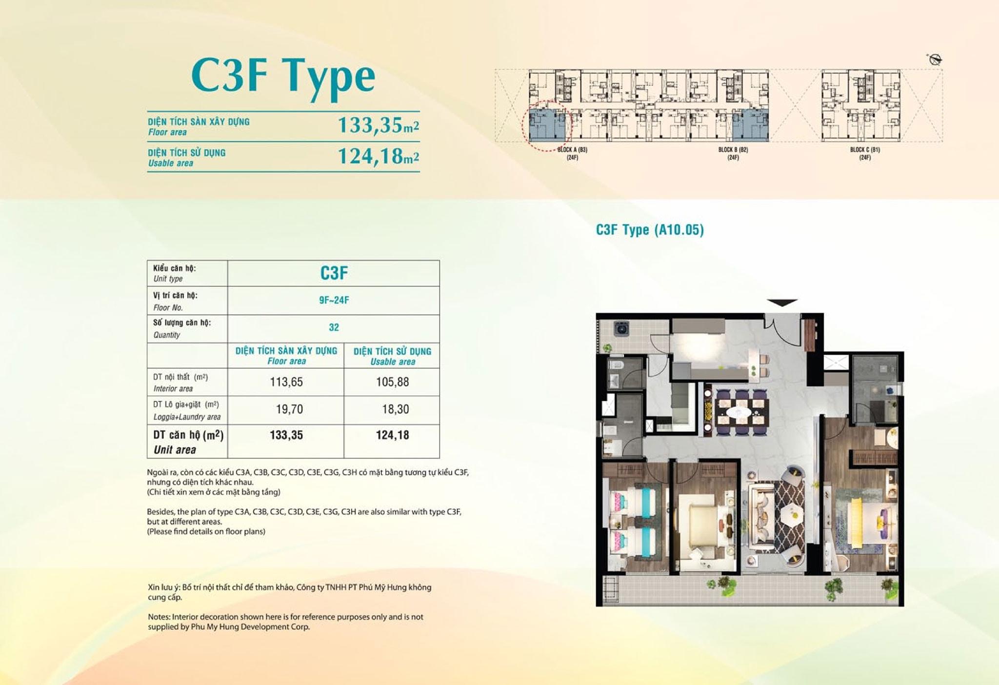 type c3f