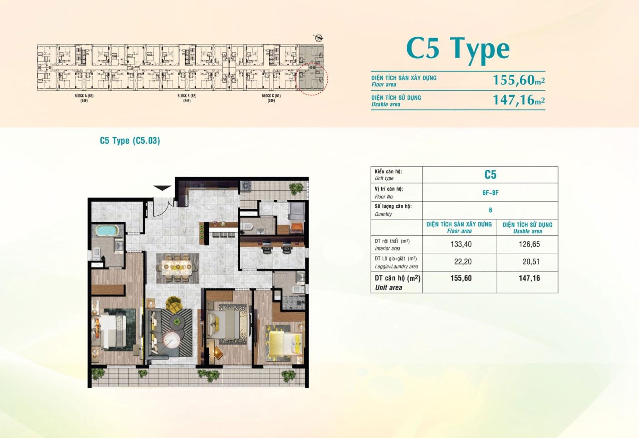 type c5