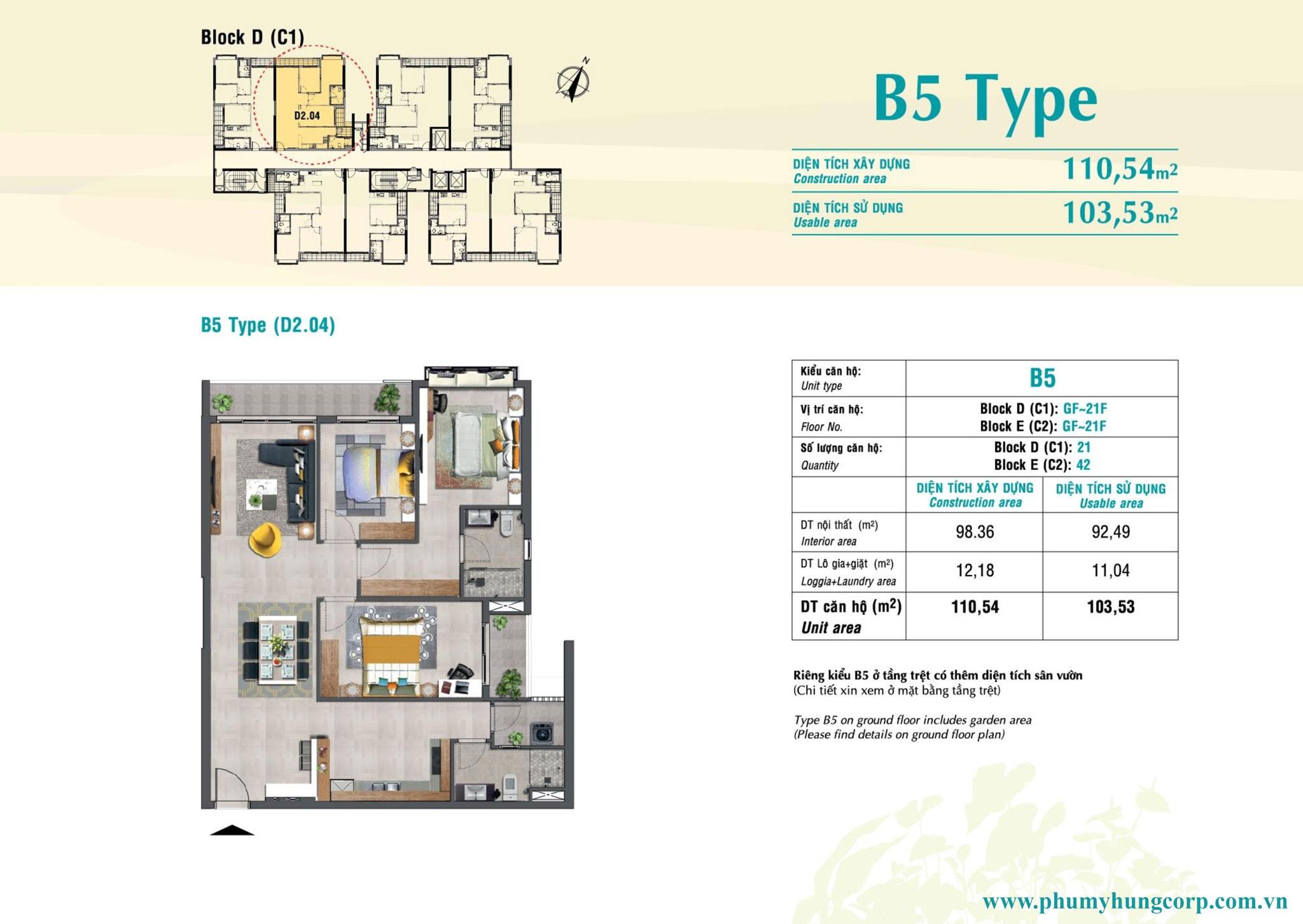 type b5